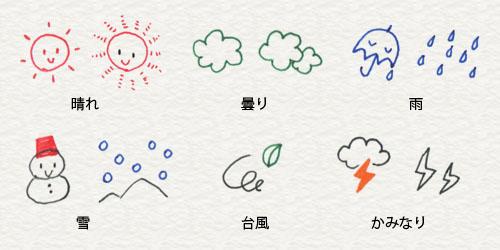 2-3-weather