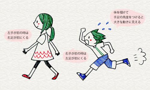 「歩く・走る」動きのイラスト