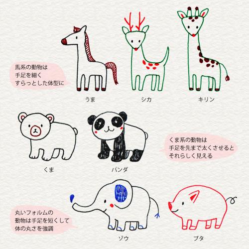 体型の違う動物イラスト