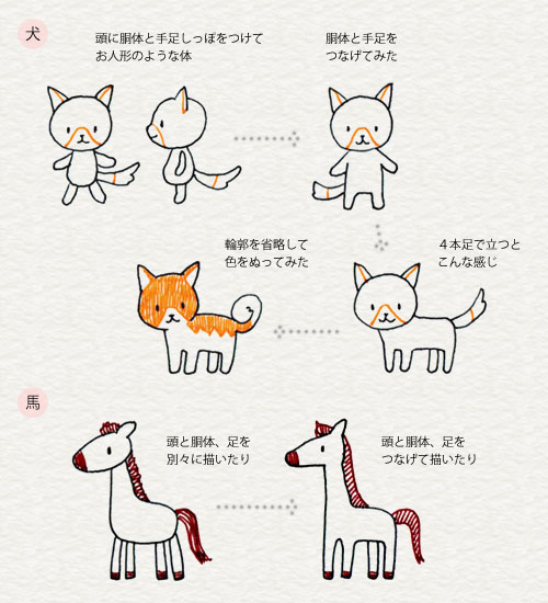 デフォルメ度合いの異なる動物イラスト