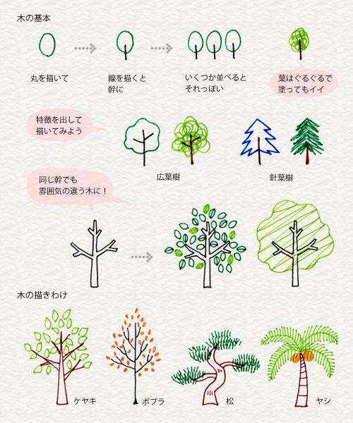 3 8 植物や風景を描こう 4色ボールペンで かわいいイラスト描けるかな