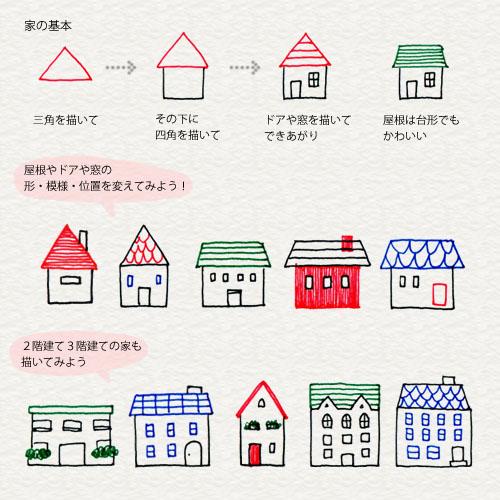 家の描き方